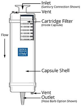 CPF Capsule_Color without gasket